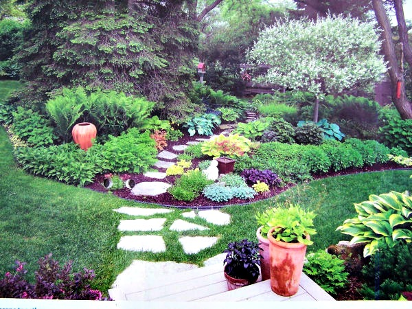 Inspiration For My Test Garden