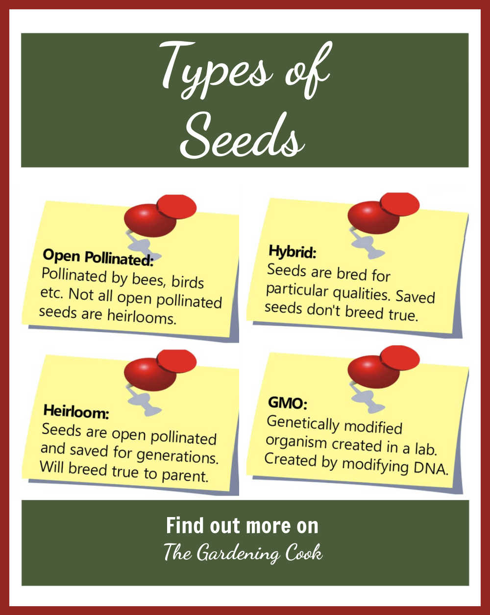 Four post it notes explaining the different types of seeds.