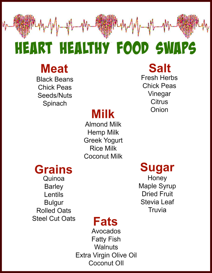 Print out this handy chart to have these heart healthy food swap options at your finger tips.