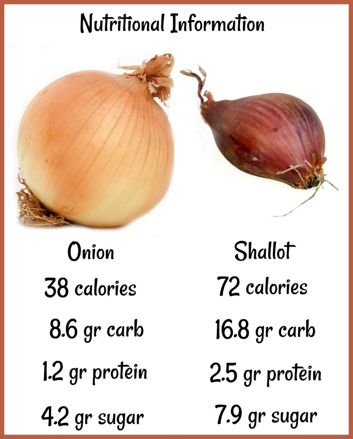 Nutritional info for onions and shallots